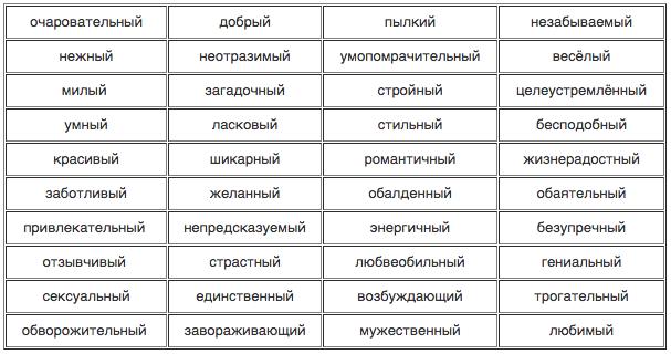 Таблица комплиментов мужчине